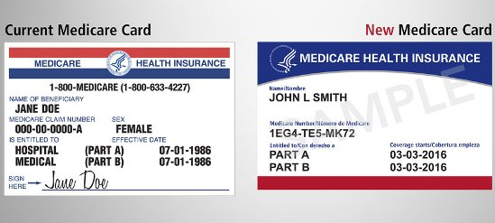 New and Old Medicare Card